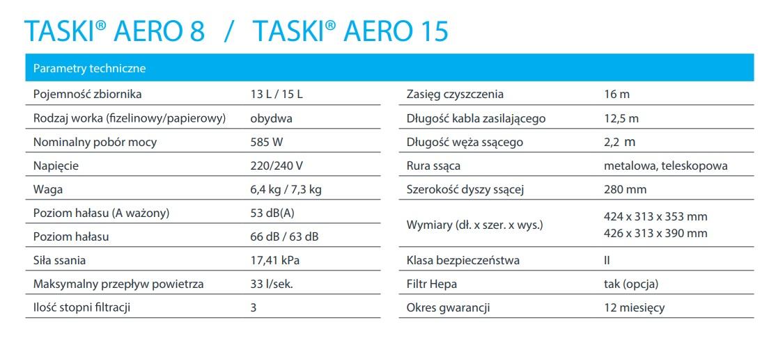 taski areo 15 odkurzacz dane techniczne clean way